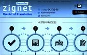 Перевод и заверение документов: быстро и удобно